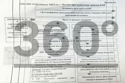 Российским полицейским раздали памятки по работе с китайцами