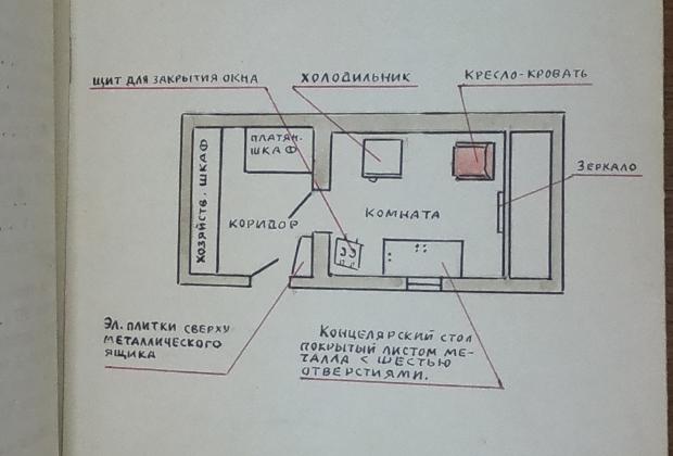 Схема дома Толстопятовых с тайником — оружейной мастерской