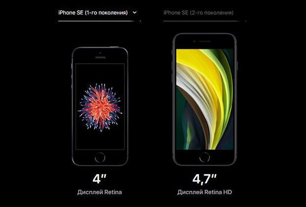 Сравнение габаритов iPhone SE разных поколений