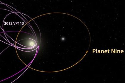 Опровергнуто существование девятой планеты Солнечной системы