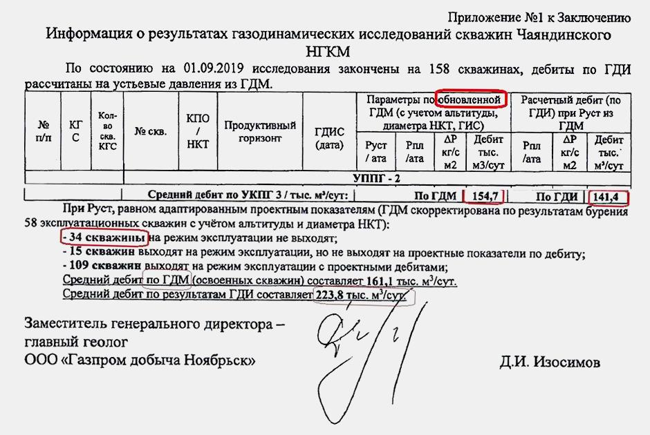 Расчеты, предоставленные в отписке Филиппова и заверенные Изосимовым