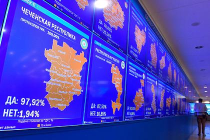 Россияне оценили порядок голосования по поправкам к Конституции