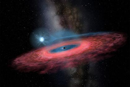 Начаты поиски черной дыры в Солнечной системе