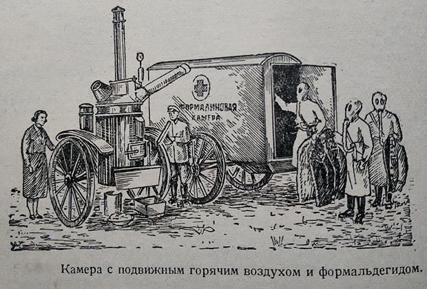 Дезинфекционная камера. Изображение из руководства по санитарной гигиене СССР, 1939 год