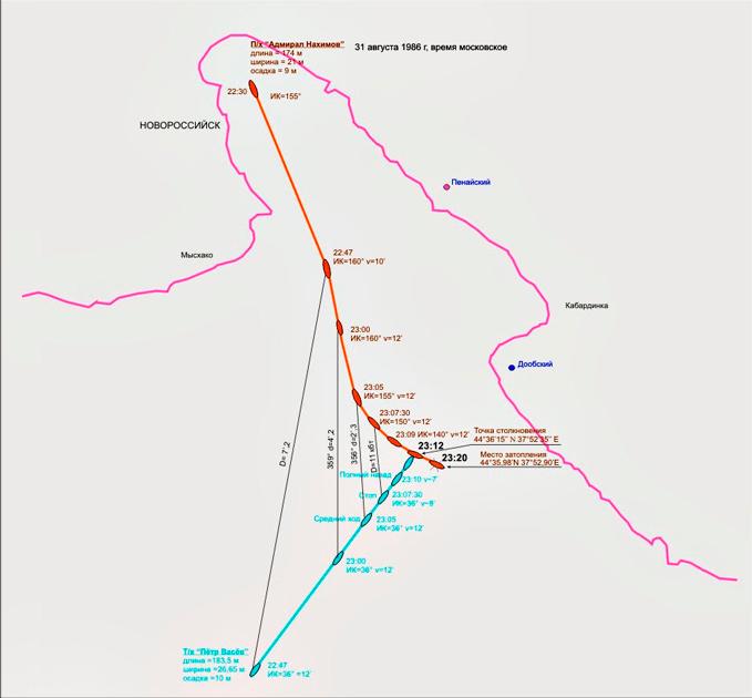 Схема столкновения парохода «Адмирал Нахимов» и сухогруза «Петр Васев»