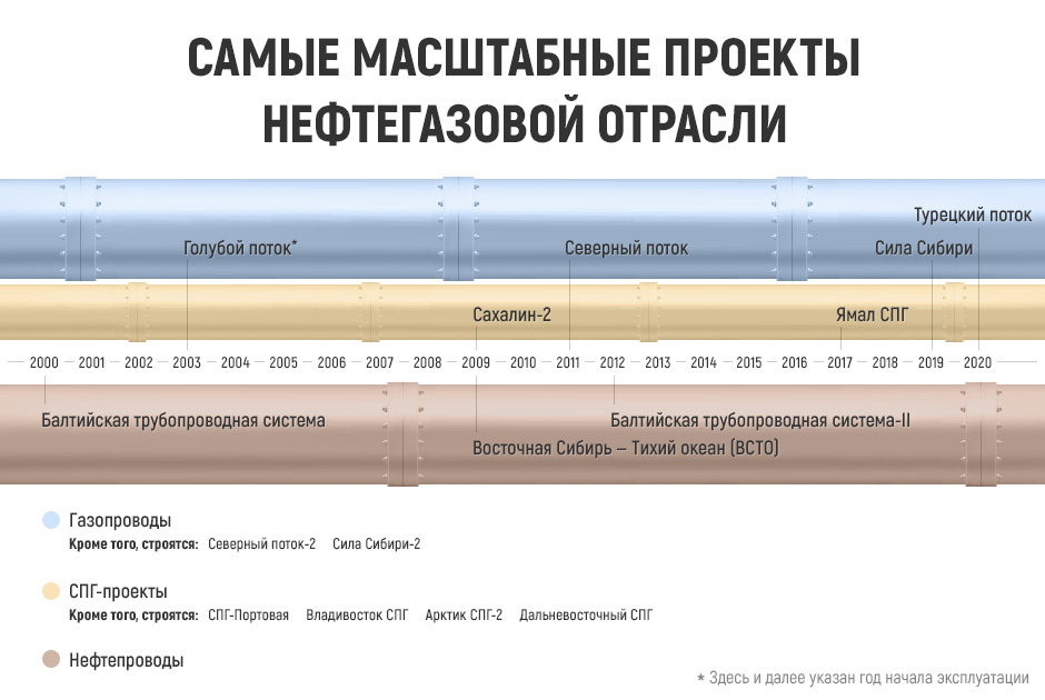 https://icdn.lenta.ru/images/2020/10/28/13/20201028131510696/preview_8cf41aa9ac03ecf004c8230a63ebb572.jpg