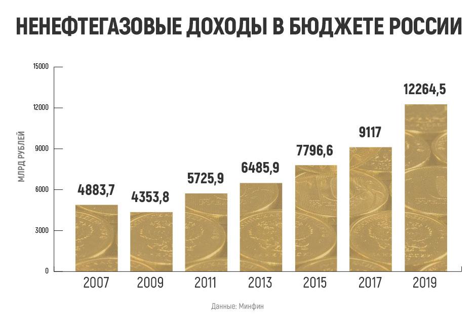 https://icdn.lenta.ru/images/2020/10/28/15/20201028150236029/preview_aeb77daef9f0e86b9c33fd7e0a83f1af.jpg