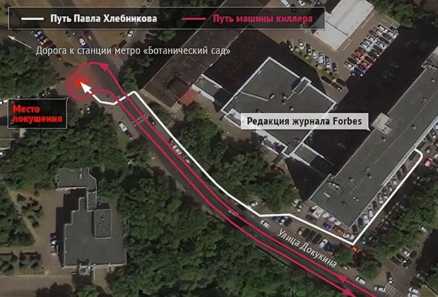 Схема покушения на Пола Хлебникова