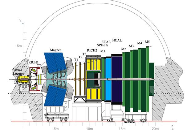 Устройство детектора LHCb